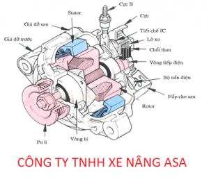 Nguyên lý xe nâng hàng